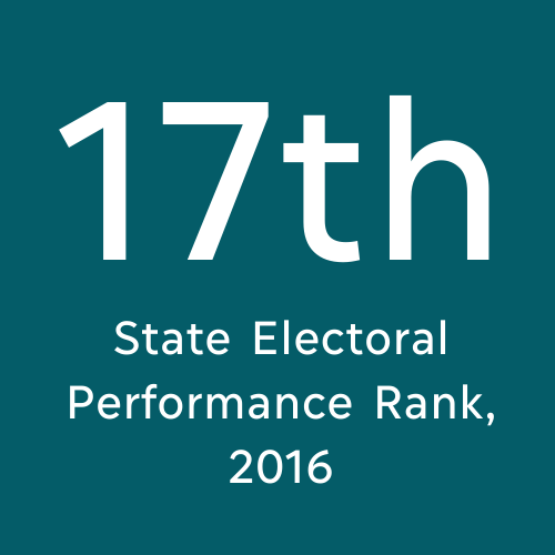 17th State electoral performance rank