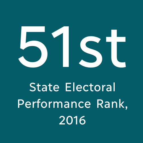 51st State electoral performance rank