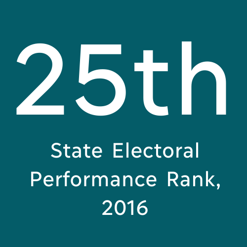 25th State electoral performance rank