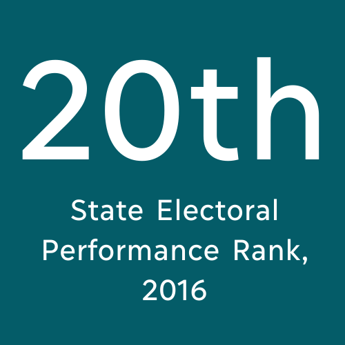20th State electoral performance rank, 2016
