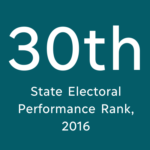 30th State electoral performance rank, 2016