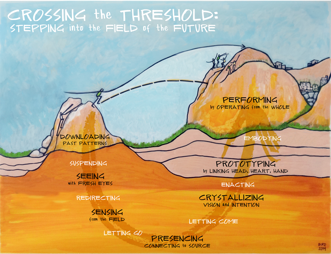 Image: Crossing the Threshold: Stepping in the Field of the Future.