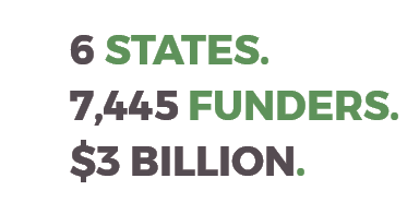 Infographic_6 states_7445 funders_3Billiondollars