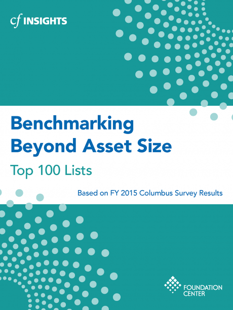 """Turquoise background with light blue polka dots on it, white panel in the middle reads """"Benchmarking Beyond Asset Size"""""""