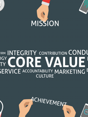 Making Values Work for Teams